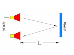 超声波传感器应用原理及检测范围详解