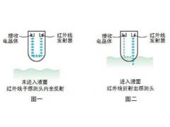 光电液位开关和浮子液位开关的区别