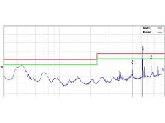 用共模解决网口超标的EMI难题