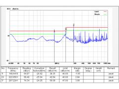 HDMI辐射整改案例